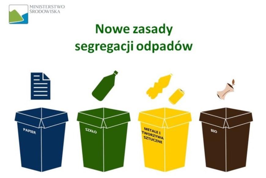 Segregacja odpadów po nowemu