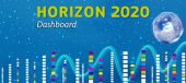 Europejska opublikowała Program Pracy na lata 2019-2020 dla wszystkich obszarów Programu Ramowego Horyzont 2020