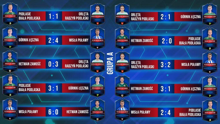 zdjęcie przedstawia harmonogram rozgrywek grupy A z poszczególnymi wynikami
