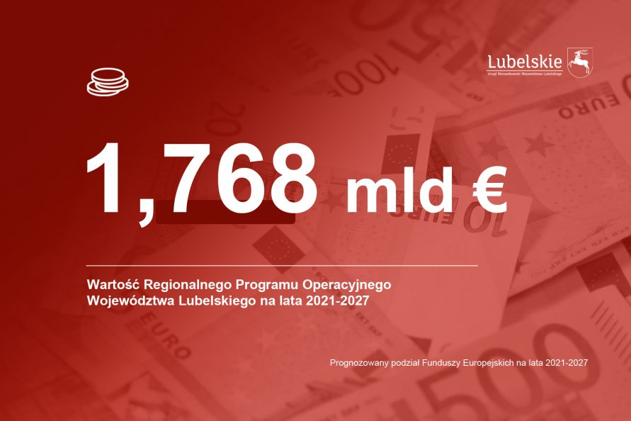 grafika przedstawiająca kwotę 1,768 mld euro. Pod kwotą napis Wartość Regionalnego Programu Operacyjnego Województwa Lubelskiego na lata 2021-2027 (prognozowany podział Funduszy Europejskich na lata 2021-2027. W górnym prawym rogu logotyp lubelskie. Tło czerwone, napisy białe